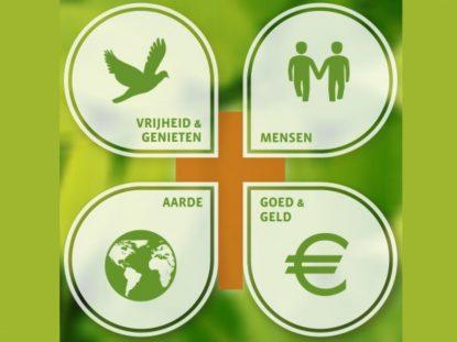 Groeien naar een Groene kerk